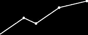 slider-element-graph