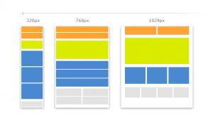 طراحی سایت برای موبایل
